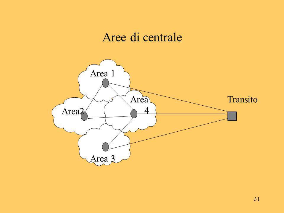 31 Aree di centrale Transito Area 1 Area2 Area 3 Area 4
