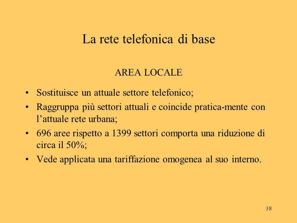 38 La rete telefonica di base AREA LOCALE Sostituisce un attuale settore telefonico; Raggruppa più settori attuali e coincide pratica-mente con lattua