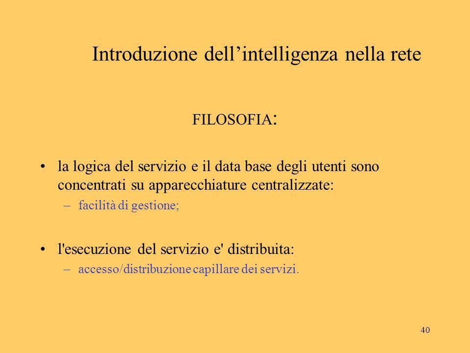 40 Introduzione dellintelligenza nella rete FILOSOFIA : la logica del servizio e il data base degli utenti sono concentrati su apparecchiature central