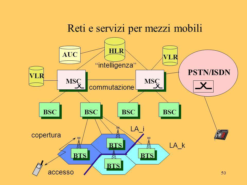 50 Reti e servizi per mezzi mobili HLR MSC BTS BSC VLR BTS MSC BSC PSTN/ISDN AUC LA_i LA_k accesso copertura commutazione intelligenza