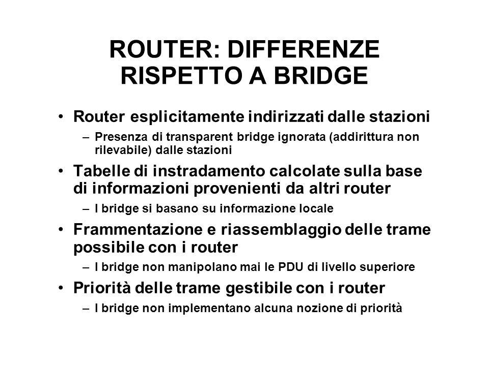 ROUTER: DIFFERENZE RISPETTO A BRIDGE Router esplicitamente indirizzati dalle stazioni –Presenza di transparent bridge ignorata (addirittura non rileva