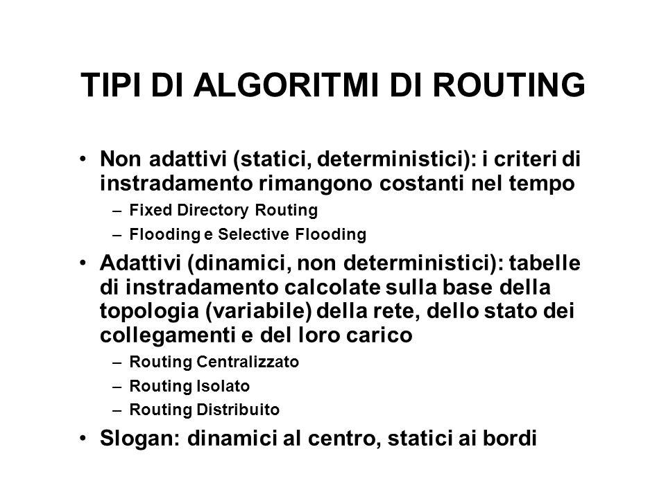 TIPI DI ALGORITMI DI ROUTING Non adattivi (statici, deterministici): i criteri di instradamento rimangono costanti nel tempo –Fixed Directory Routing