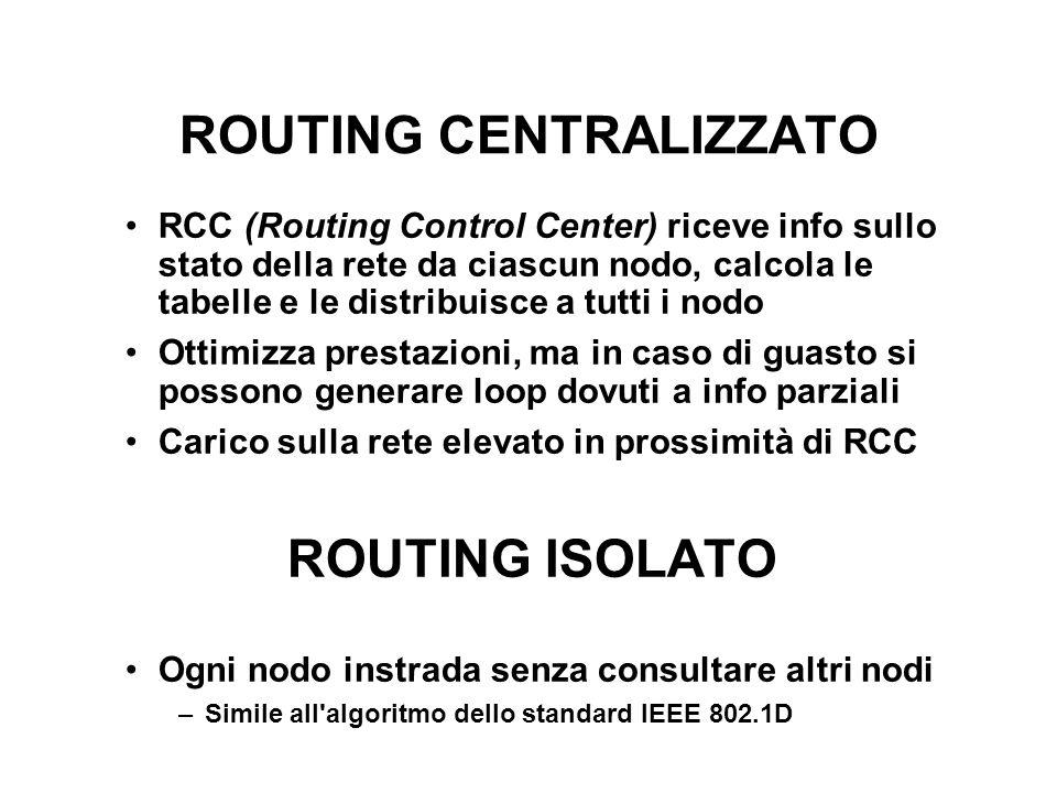 ROUTING CENTRALIZZATO RCC (Routing Control Center) riceve info sullo stato della rete da ciascun nodo, calcola le tabelle e le distribuisce a tutti i