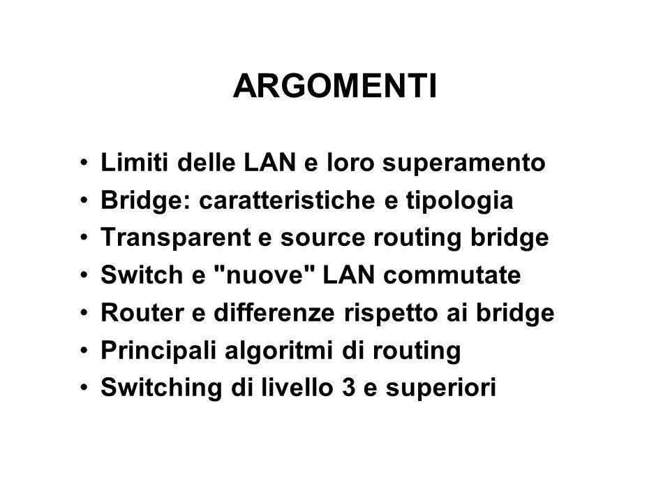 ARGOMENTI Limiti delle LAN e loro superamento Bridge: caratteristiche e tipologia Transparent e source routing bridge Switch e