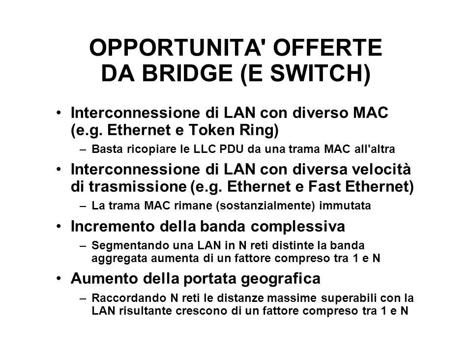 OPPORTUNITA' OFFERTE DA BRIDGE (E SWITCH) Interconnessione di LAN con diverso MAC (e.g. Ethernet e Token Ring) –Basta ricopiare le LLC PDU da una tram