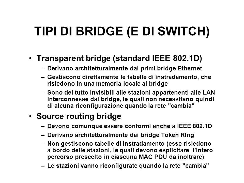 TIPI DI BRIDGE (E DI SWITCH) Transparent bridge (standard IEEE 802.1D) –Derivano architetturalmente dai primi bridge Ethernet –Gestiscono direttamente