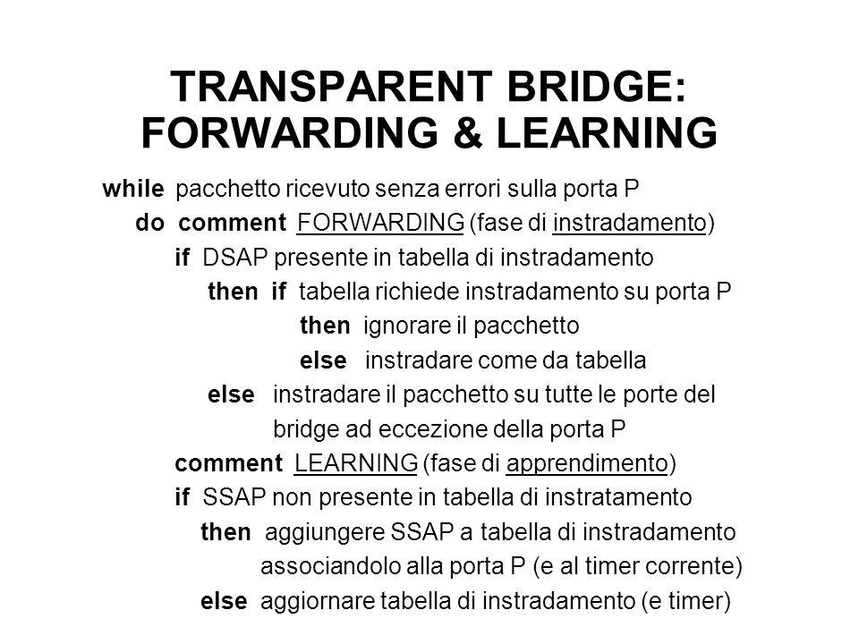 TRANSPARENT BRIDGE: FORWARDING & LEARNING while pacchetto ricevuto senza errori sulla porta P do comment FORWARDING (fase di instradamento) if DSAP pr