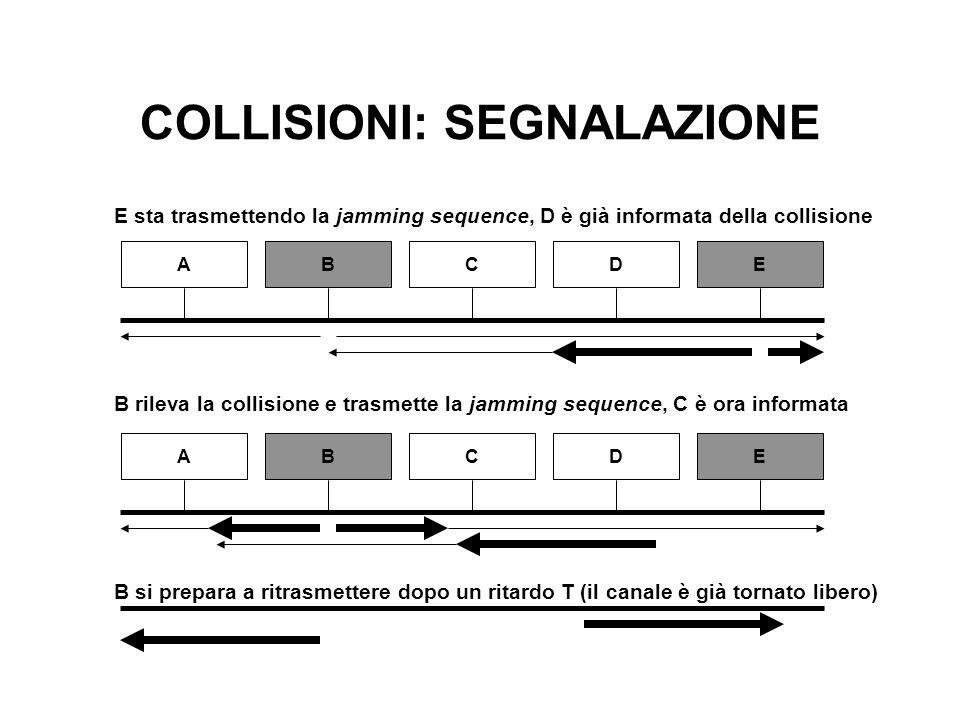 COLLISIONI: SEGNALAZIONE E sta trasmettendo la jamming sequence, D è già informata della collisione B rileva la collisione e trasmette la jamming sequ
