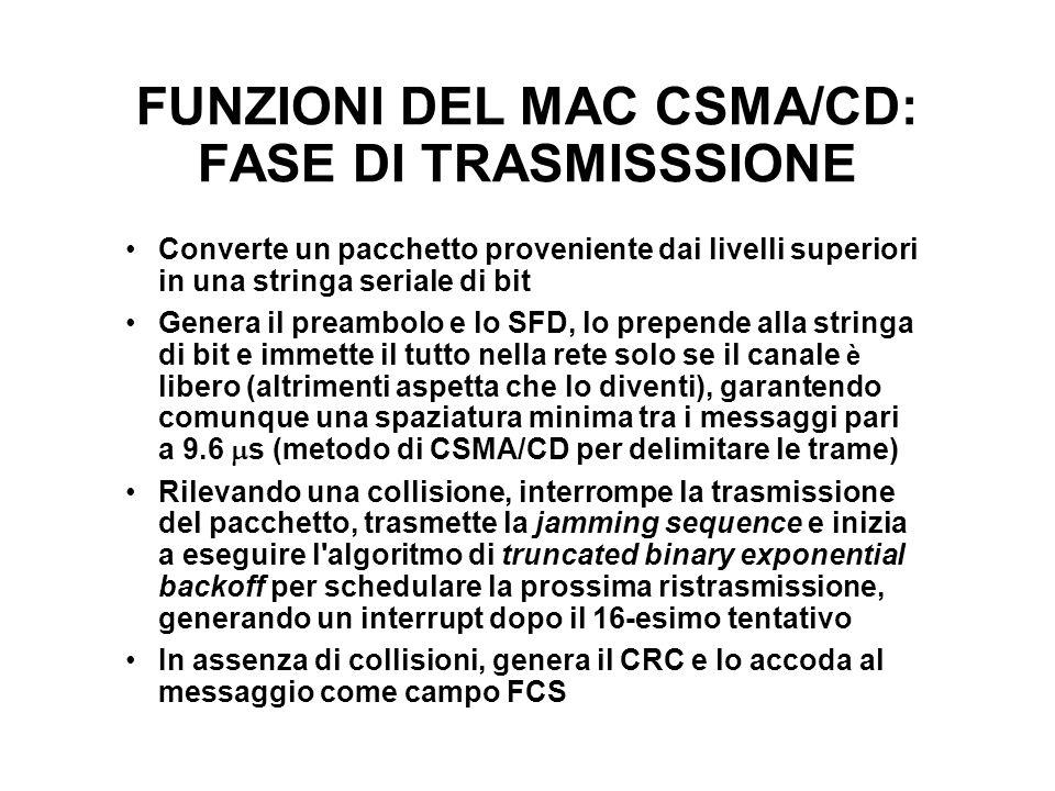 FUNZIONI DEL MAC CSMA/CD: FASE DI TRASMISSSIONE Converte un pacchetto proveniente dai livelli superiori in una stringa seriale di bit Genera il preamb