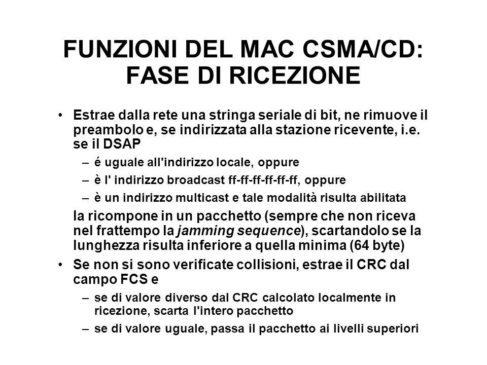 FUNZIONI DEL MAC CSMA/CD: FASE DI RICEZIONE Estrae dalla rete una stringa seriale di bit, ne rimuove il preambolo e, se indirizzata alla stazione rice