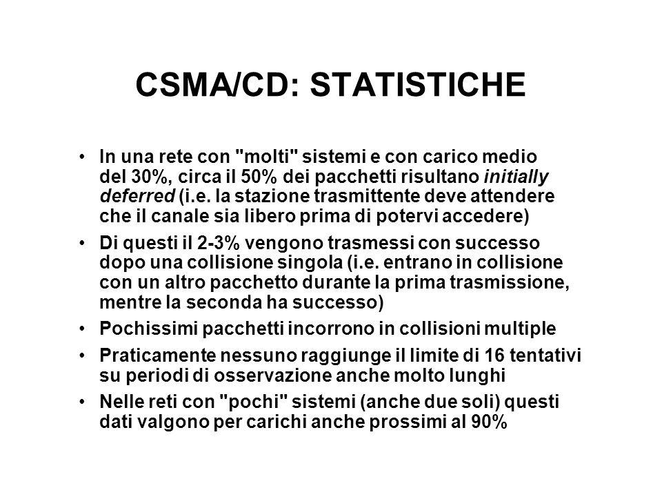 CSMA/CD: STATISTICHE In una rete con