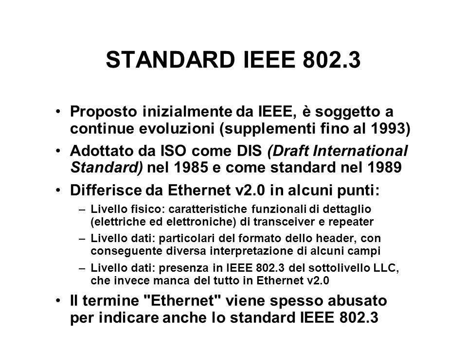 STANDARD IEEE 802.3 Proposto inizialmente da IEEE, è soggetto a continue evoluzioni (supplementi fino al 1993) Adottato da ISO come DIS (Draft Interna