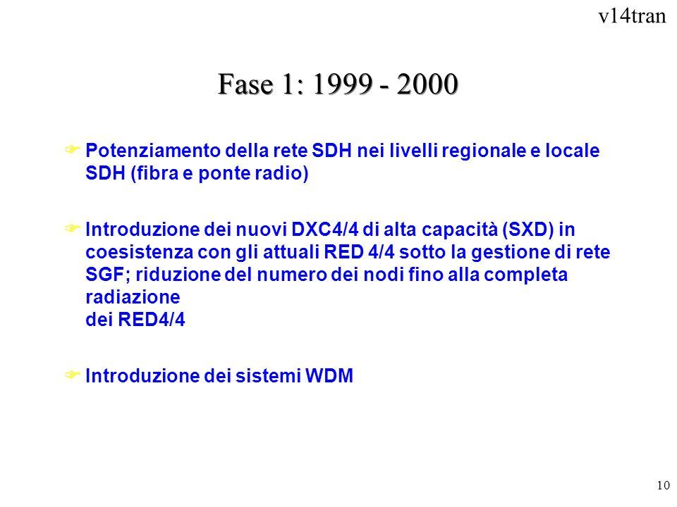v14tran 10 Fase 1: 1999 - 2000 FPotenziamento della rete SDH nei livelli regionale e locale SDH (fibra e ponte radio) FIntroduzione dei nuovi DXC4/4 d