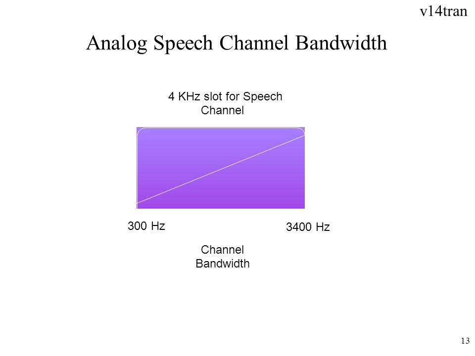v14tran 13 Analog Speech Channel Bandwidth 4 KHz slot for Speech Channel Bandwidth 300 Hz 3400 Hz