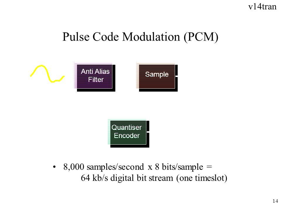 v14tran 14 Pulse Code Modulation (PCM) 8,000 samples/second x 8 bits/sample = 64 kb/s digital bit stream (one timeslot) Sample Quantiser Encoder Anti