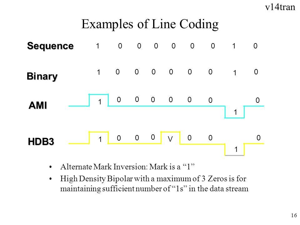 v14tran 16 Examples of Line Coding Sequence Binary AMI HDB3 10 1 1 1 1 1 1 1 000000 000000 0 0 000 0 0 0 0 0 0 V 0 0 0 Alternate Mark Inversion: Mark