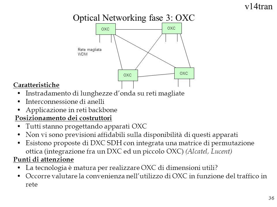 v14tran 36 OXC Optical Networking fase 3: OXC Caratteristiche Instradamento di lunghezze donda su reti magliate Interconnessione di anelli Applicazion
