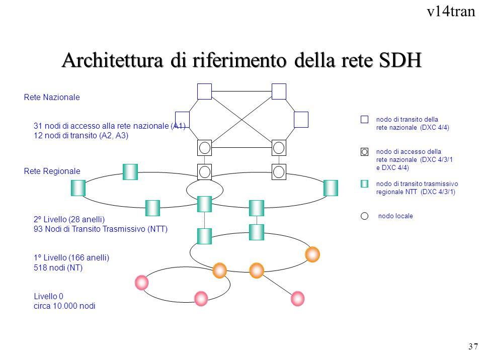 v14tran 37 Architettura di riferimento della rete SDH Rete Nazionale 31 nodi di accesso alla rete nazionale (A1) 12 nodi di transito (A2, A3) Rete Reg