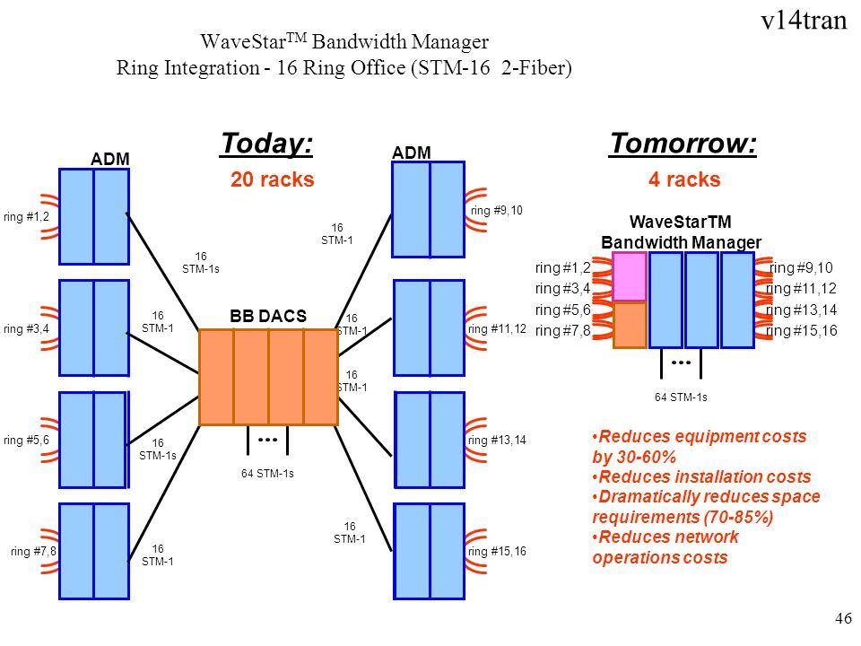 v14tran 46 WaveStar TM Bandwidth Manager Ring Integration - 16 Ring Office (STM-16 2-Fiber) ring #1,2 ring #3,4 ring #5,6 ring #7,8 Today:Tomorrow: ri