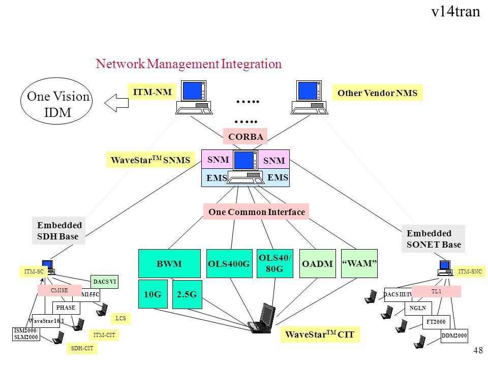 v14tran 48 Network Management Integration Other Vendor NMS ITM-SC WaveStar 16/1 ADM155C ISM2000/ SLM2000 PHASE DACS VI SDH-CIT ITM-CIT CMISE FT2000 DD