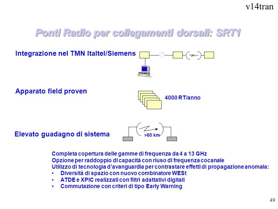 v14tran 49 Integrazione nel TMN Italtel/Siemens Apparato field proven Elevato guadagno di sistema >60 km Completa copertura delle gamme di frequenza d