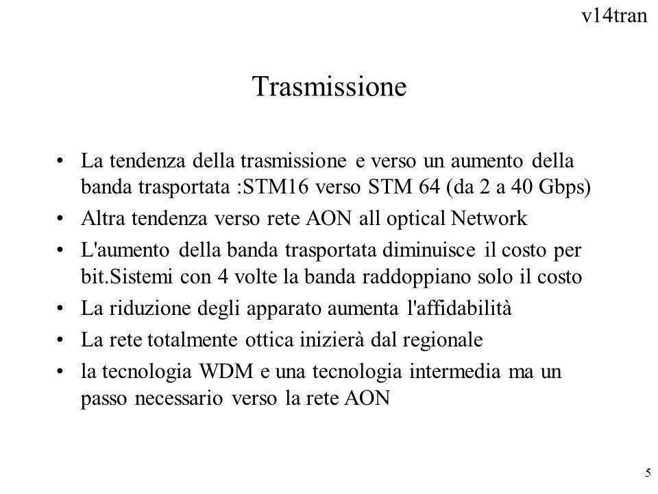v14tran 5 Trasmissione La tendenza della trasmissione e verso un aumento della banda trasportata :STM16 verso STM 64 (da 2 a 40 Gbps) Altra tendenza v
