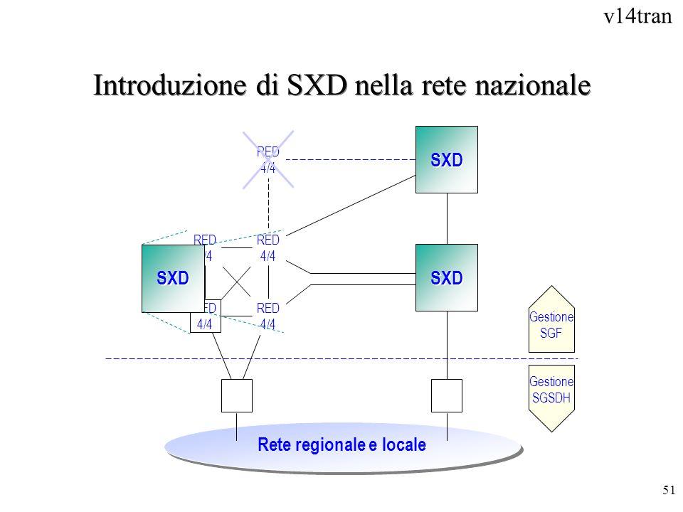 v14tran 51 Introduzione di SXD nella rete nazionale DXC 4/3/1 RED 4/4 SXD RED 4/4 Gestione SGF Gestione SGSDH Rete regionale e locale