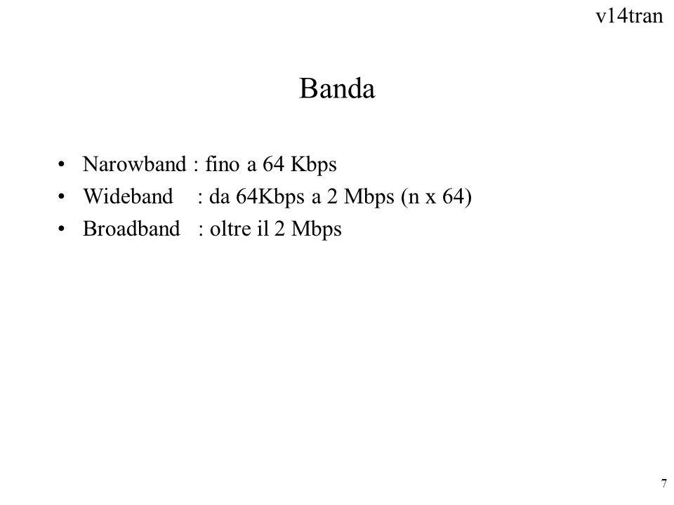 v14tran 38 Evoluzione della struttura della rete di trasporto Livello ottico (AON) circa 25 nodi OXC Livello di Transito maglia di circa 30 nodi, di cui 18 nodi di accesso alla rete nazinale (A1) Livello Regionale circa 160 nodi di transito trasmissivo (NTT) Livello Locale circa 10.000 nodi OXC / OADM nodo di transito della rete nazionale (DXC 4/4) nodo di accesso della rete nazionale (DXC 4/3/1 e DXC 4/4) nodo di transito trasmissivo regionale NTT (DXC 4/3/1) nodo locale