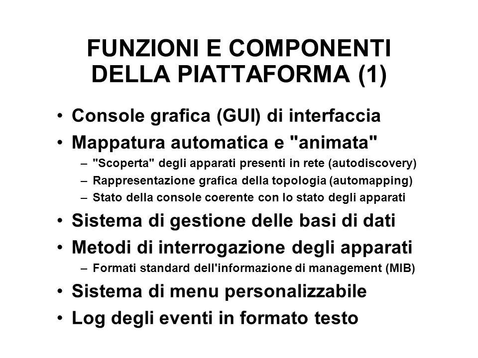 FUNZIONI E COMPONENTI DELLA PIATTAFORMA (1) Console grafica (GUI) di interfaccia Mappatura automatica e