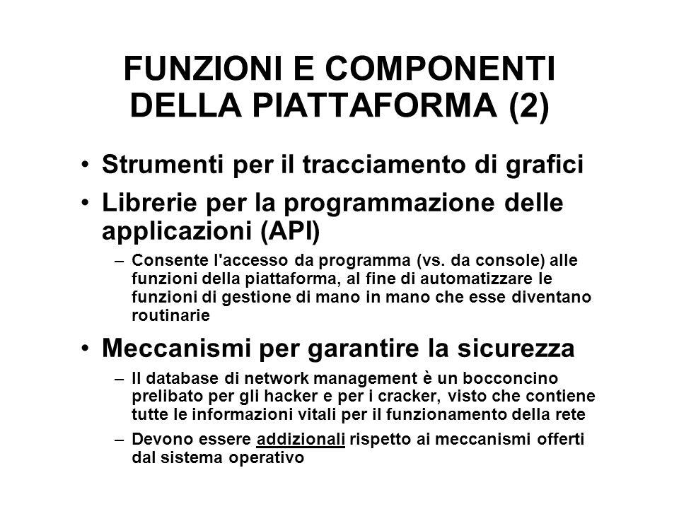 FUNZIONI E COMPONENTI DELLA PIATTAFORMA (2) Strumenti per il tracciamento di grafici Librerie per la programmazione delle applicazioni (API) –Consente
