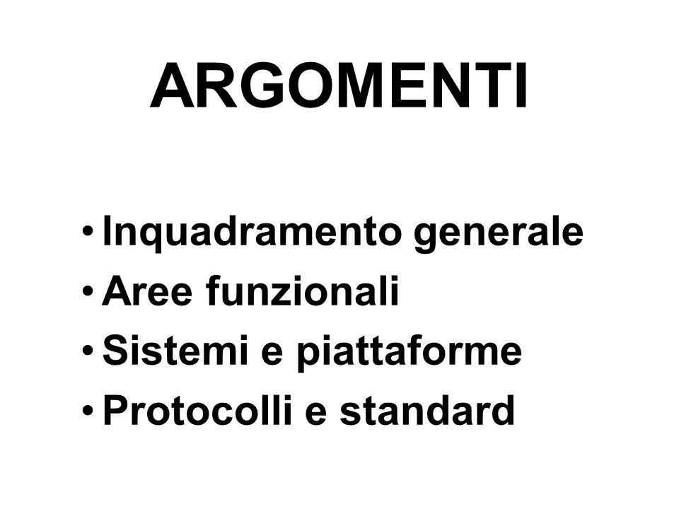 ARGOMENTI Inquadramento generale Aree funzionali Sistemi e piattaforme Protocolli e standard