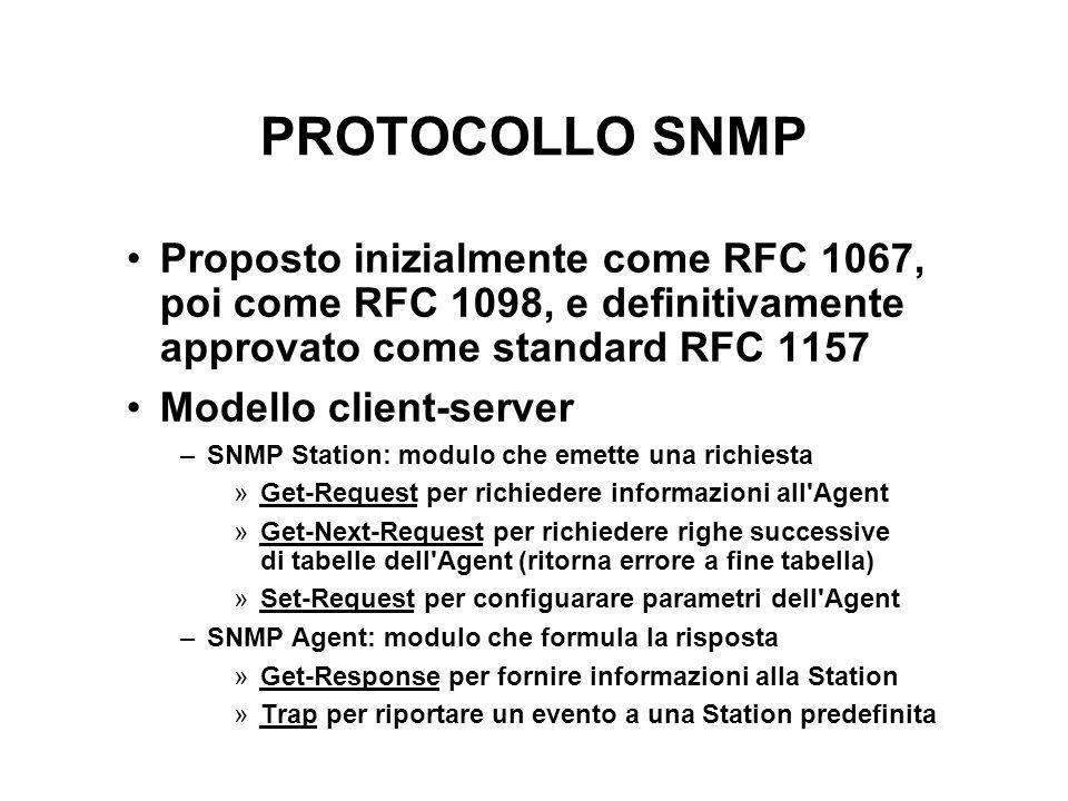 PROTOCOLLO SNMP Proposto inizialmente come RFC 1067, poi come RFC 1098, e definitivamente approvato come standard RFC 1157 Modello client-server –SNMP