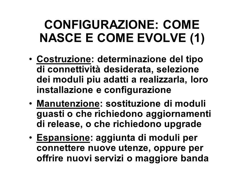 CONFIGURAZIONE: COME NASCE E COME EVOLVE (1) Costruzione: determinazione del tipo di connettività desiderata, selezione dei moduli piu adatti a realiz