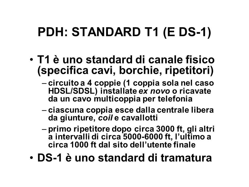 PDH: STANDARD T1 (E DS-1) T1 è uno standard di canale fisico (specifica cavi, borchie, ripetitori) –circuito a 4 coppie (1 coppia sola nel caso HDSL/SDSL) installate ex novo o ricavate da un cavo multicoppia per telefonia –ciascuna coppia esce dalla centrale libera da giunture, coil e cavallotti –primo ripetitore dopo circa 3000 ft, gli altri a intervalli di circa 5000-6000 ft, lultimo a circa 1000 ft dal sito dellutente finale DS-1 è uno standard di tramatura