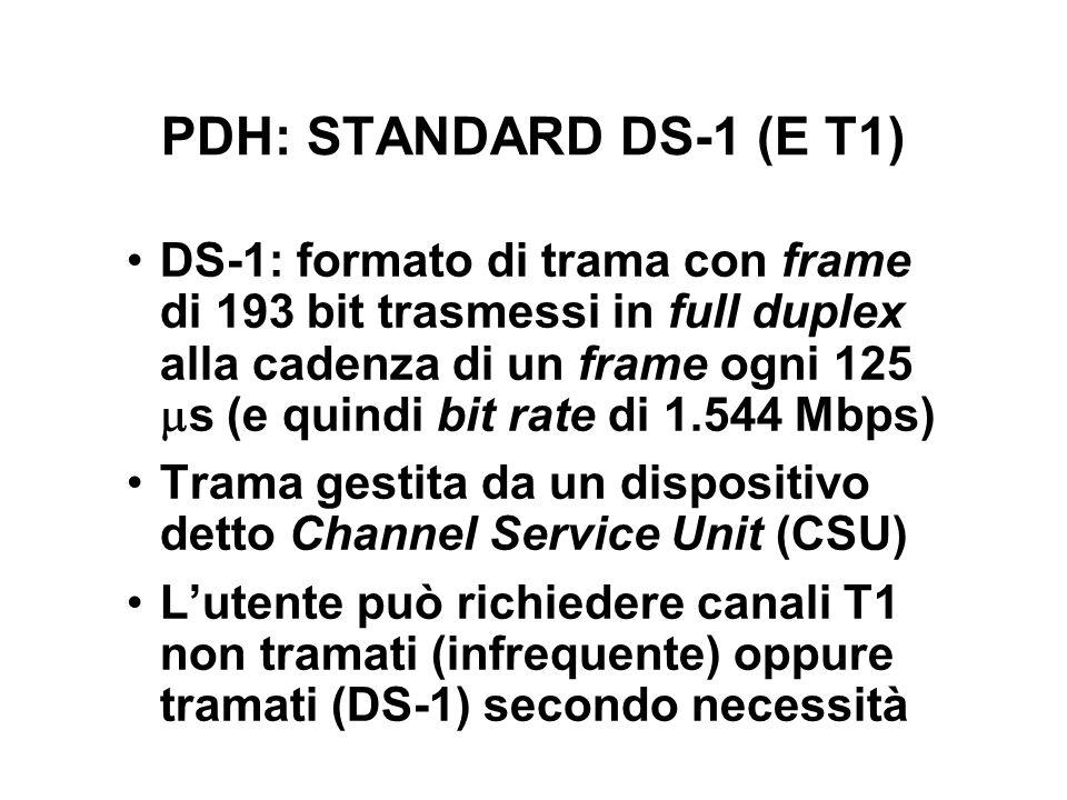 PDH: STANDARD DS-1 (E T1) DS-1: formato di trama con frame di 193 bit trasmessi in full duplex alla cadenza di un frame ogni 125 s (e quindi bit rate di 1.544 Mbps) Trama gestita da un dispositivo detto Channel Service Unit (CSU) Lutente può richiedere canali T1 non tramati (infrequente) oppure tramati (DS-1) secondo necessità