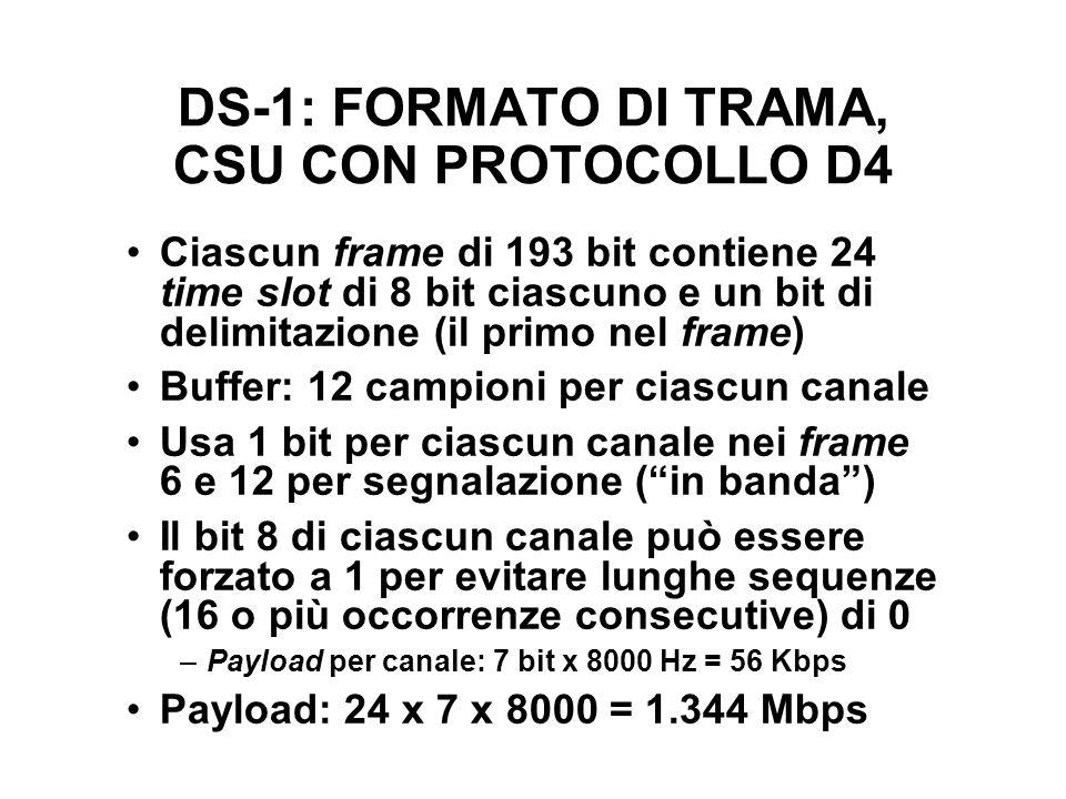 DS-1: FORMATO DI TRAMA, CSU CON PROTOCOLLO D4 Ciascun frame di 193 bit contiene 24 time slot di 8 bit ciascuno e un bit di delimitazione (il primo nel frame) Buffer: 12 campioni per ciascun canale Usa 1 bit per ciascun canale nei frame 6 e 12 per segnalazione (in banda) Il bit 8 di ciascun canale può essere forzato a 1 per evitare lunghe sequenze (16 o più occorrenze consecutive) di 0 –Payload per canale: 7 bit x 8000 Hz = 56 Kbps Payload: 24 x 7 x 8000 = 1.344 Mbps