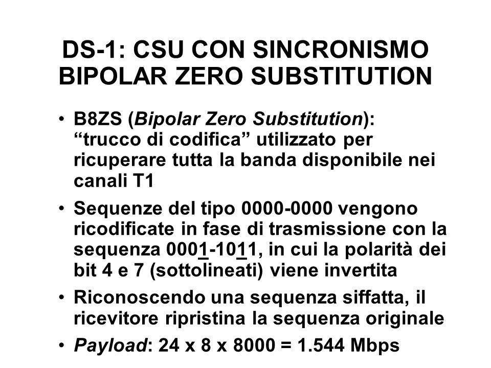 DS-1: CSU CON SINCRONISMO BIPOLAR ZERO SUBSTITUTION B8ZS (Bipolar Zero Substitution): trucco di codifica utilizzato per ricuperare tutta la banda disponibile nei canali T1 Sequenze del tipo 0000-0000 vengono ricodificate in fase di trasmissione con la sequenza 0001-1011, in cui la polarità dei bit 4 e 7 (sottolineati) viene invertita Riconoscendo una sequenza siffatta, il ricevitore ripristina la sequenza originale Payload: 24 x 8 x 8000 = 1.544 Mbps