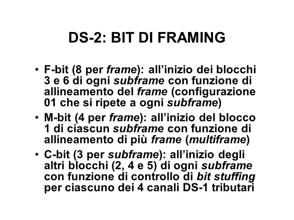 DS-2: BIT DI FRAMING F-bit (8 per frame): allinizio dei blocchi 3 e 6 di ogni subframe con funzione di allineamento del frame (configurazione 01 che si ripete a ogni subframe) M-bit (4 per frame): allinizio del blocco 1 di ciascun subframe con funzione di allineamento di più frame (multiframe) C-bit (3 per subframe): allinizio degli altri blocchi (2, 4 e 5) di ogni subframe con funzione di controllo di bit stuffing per ciascuno dei 4 canali DS-1 tributari