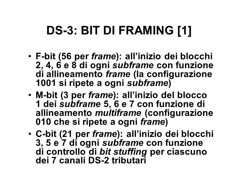 DS-3: BIT DI FRAMING [1] F-bit (56 per frame): allinizio dei blocchi 2, 4, 6 e 8 di ogni subframe con funzione di allineamento frame (la configurazione 1001 si ripete a ogni subframe) M-bit (3 per frame): allinizio del blocco 1 dei subframe 5, 6 e 7 con funzione di allineamento multiframe (configurazione 010 che si ripete a ogni frame) C-bit (21 per frame): allinizio dei blocchi 3, 5 e 7 di ogni subframe con funzione di controllo di bit stuffing per ciascuno dei 7 canali DS-2 tributari
