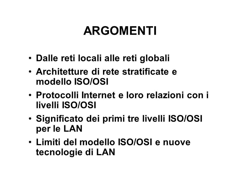 ARGOMENTI Dalle reti locali alle reti globali Architetture di rete stratificate e modello ISO/OSI Protocolli Internet e loro relazioni con i livelli ISO/OSI Significato dei primi tre livelli ISO/OSI per le LAN Limiti del modello ISO/OSI e nuove tecnologie di LAN