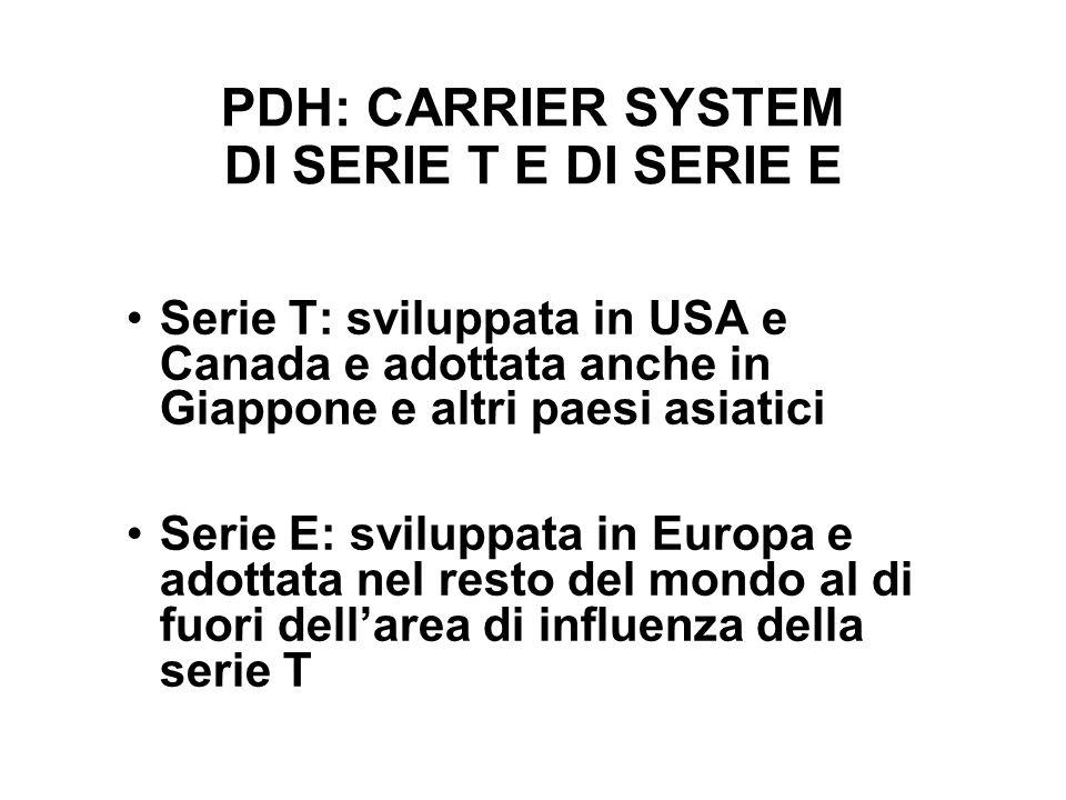 PDH: CARRIER SYSTEM DI SERIE T E DI SERIE E Serie T: sviluppata in USA e Canada e adottata anche in Giappone e altri paesi asiatici Serie E: sviluppata in Europa e adottata nel resto del mondo al di fuori dellarea di influenza della serie T