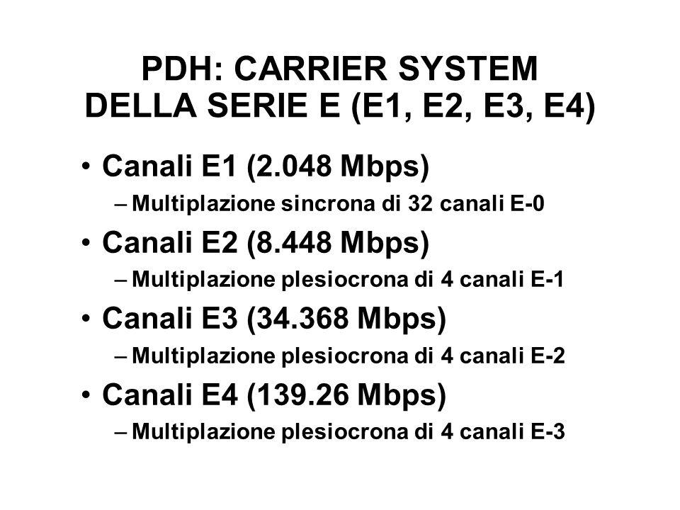 PDH: CARRIER SYSTEM DELLA SERIE E (E1, E2, E3, E4) Canali E1 (2.048 Mbps) –Multiplazione sincrona di 32 canali E-0 Canali E2 (8.448 Mbps) –Multiplazione plesiocrona di 4 canali E-1 Canali E3 (34.368 Mbps) –Multiplazione plesiocrona di 4 canali E-2 Canali E4 (139.26 Mbps) –Multiplazione plesiocrona di 4 canali E-3
