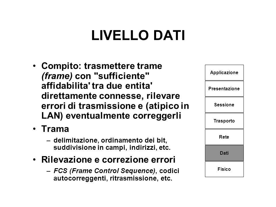 LIVELLO DATI Compito: trasmettere trame (frame) con