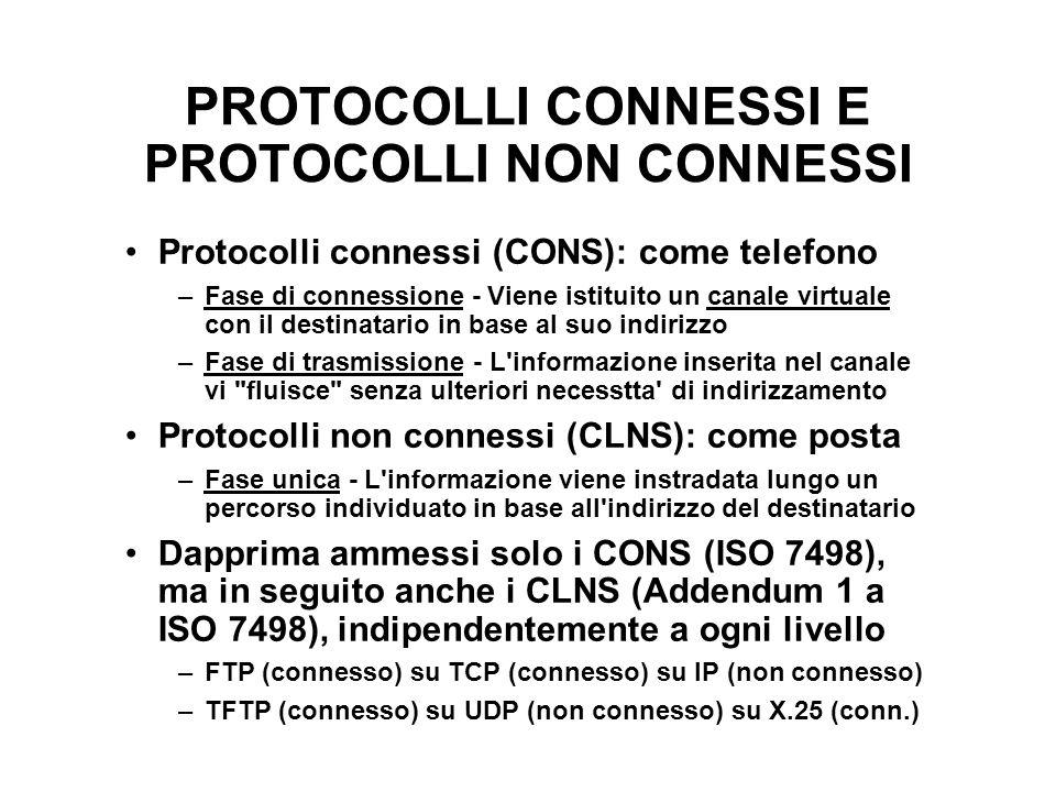 PROTOCOLLI CONNESSI E PROTOCOLLI NON CONNESSI Protocolli connessi (CONS): come telefono –Fase di connessione - Viene istituito un canale virtuale con