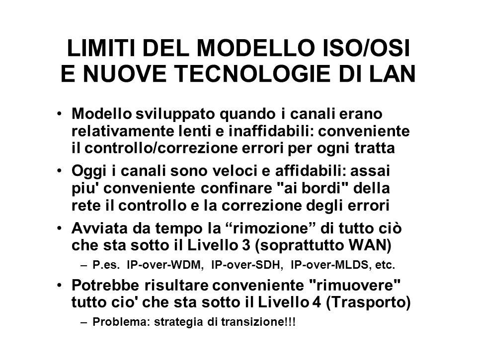 LIMITI DEL MODELLO ISO/OSI E NUOVE TECNOLOGIE DI LAN Modello sviluppato quando i canali erano relativamente lenti e inaffidabili: conveniente il contr