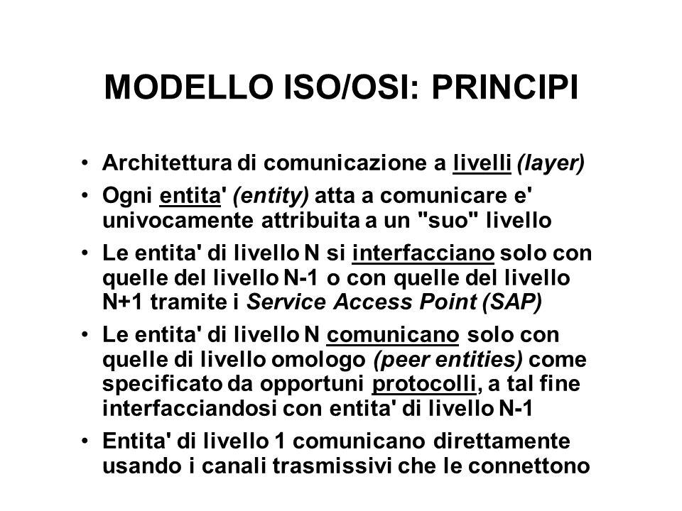 MODELLO ISO/OSI: PRINCIPI Architettura di comunicazione a livelli (layer) Ogni entita' (entity) atta a comunicare e' univocamente attribuita a un