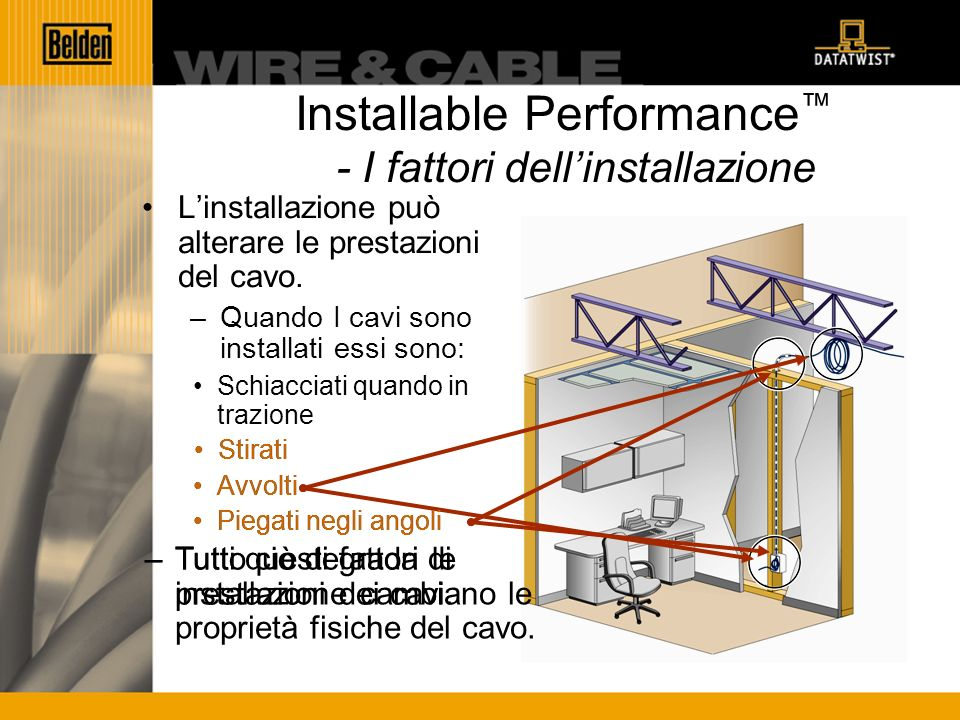 Installable Performance - I fattori dellinstallazione Linstallazione può alterare le prestazioni del cavo.