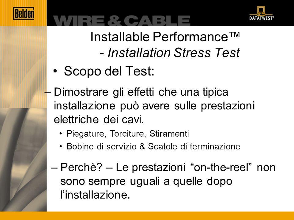 Installable Performance - Installation Stress Test Scopo del Test: –Dimostrare gli effetti che una tipica installazione può avere sulle prestazioni elettriche dei cavi.
