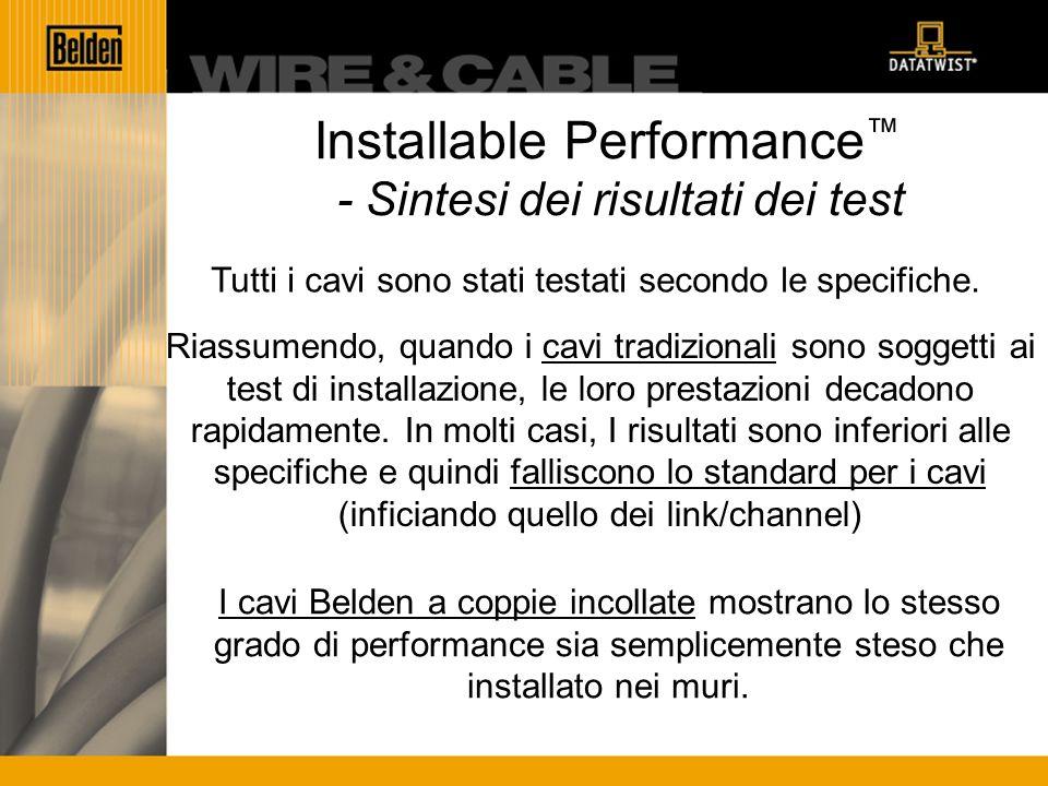 Installable Performance - Sintesi dei risultati dei test Tutti i cavi sono stati testati secondo le specifiche.