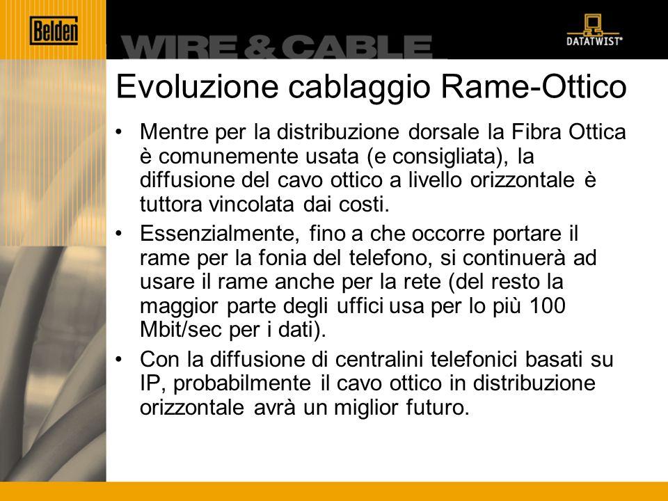 Evoluzione cablaggio Rame-Ottico Mentre per la distribuzione dorsale la Fibra Ottica è comunemente usata (e consigliata), la diffusione del cavo ottico a livello orizzontale è tuttora vincolata dai costi.